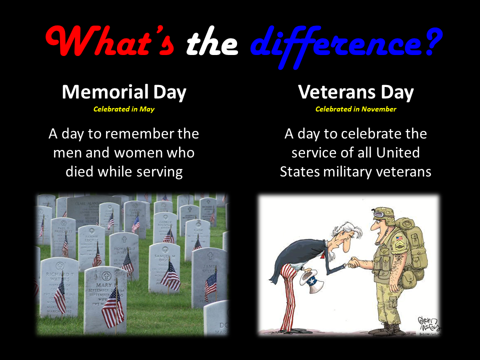 Memorial Day vs Veterans Day - There's a Difference ...