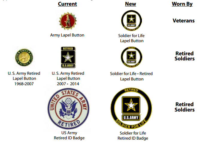 Army announces new veteran lapel pins rallypoint retired insignia publicscrutiny Choice Image