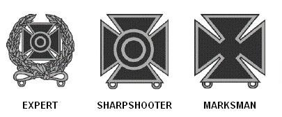 Army sharpshooter qualification