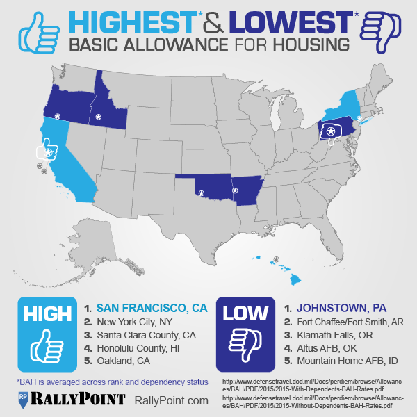 Highest lowest bah rates across america rallypoint