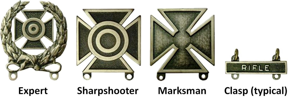 Are marksmanship badges just like diamonds and are forever ...