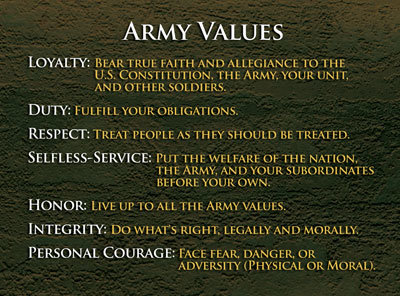 Army Values Personal Courage Essay  The Army Essay Example For Free Army Values Essay Personal Courage