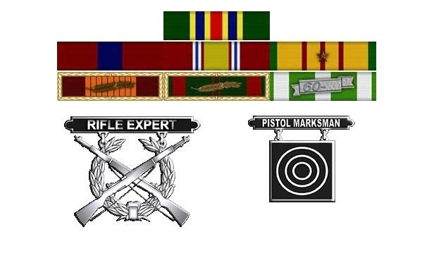 Which branch of Service is the easiest for earning ribbons