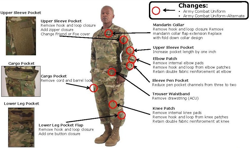What do you think about the changes to the OCP ACU?   RallyPoint