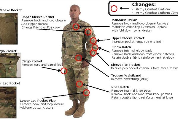 Us army dating regulations