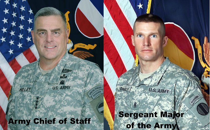 What Do You Expect From The Army S New Command Team