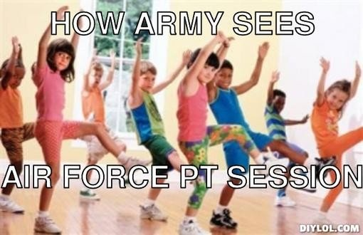 What does the Air Force and Air Force Reserve PT test consist of