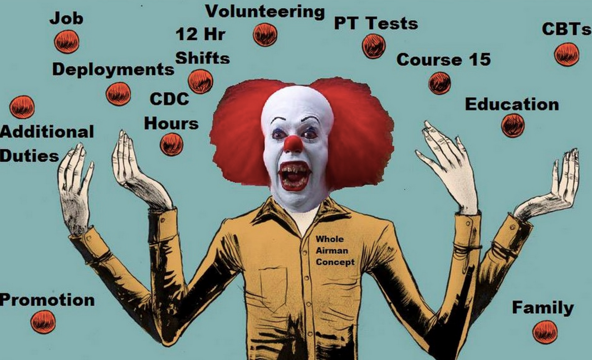 Obligatory Volunteerism: a Curse Upon the Air Force or No Big Deal ...