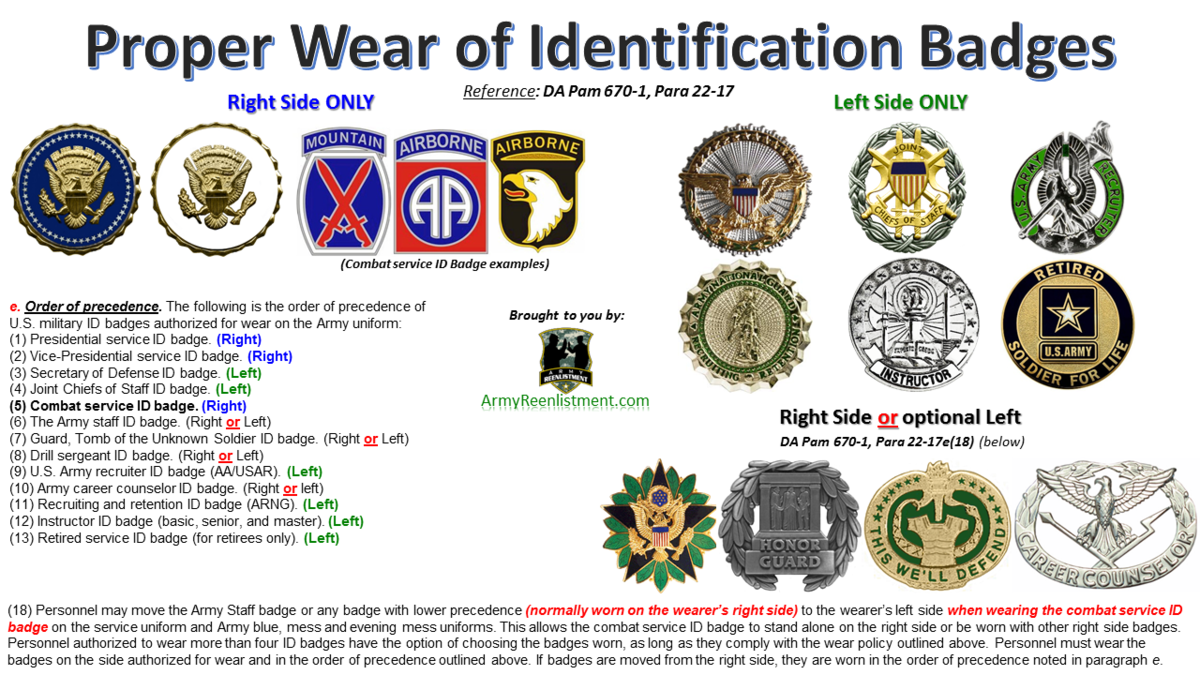 Activeretired army proper wear of identification badges rallypoint check yourself and your soldiersi check records nearly everyday and i still see the improper wear of the most basic of items solutioingenieria Choice Image