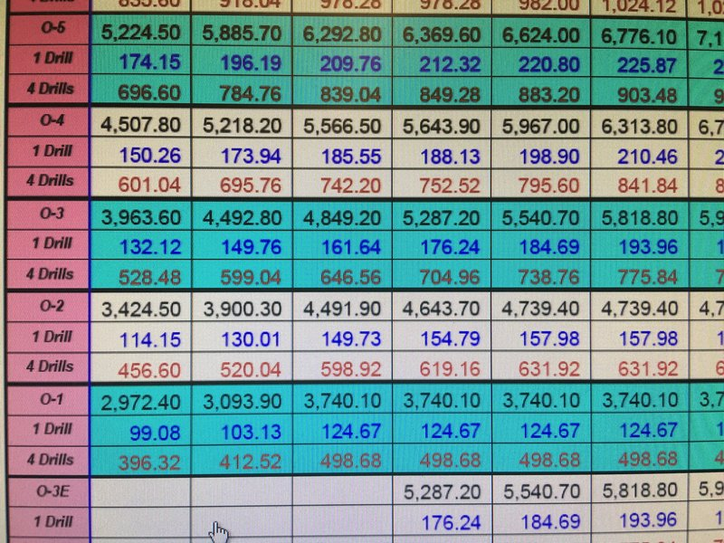Army reserve pay chart what does 1 drill or 4 drills mean rallypoint