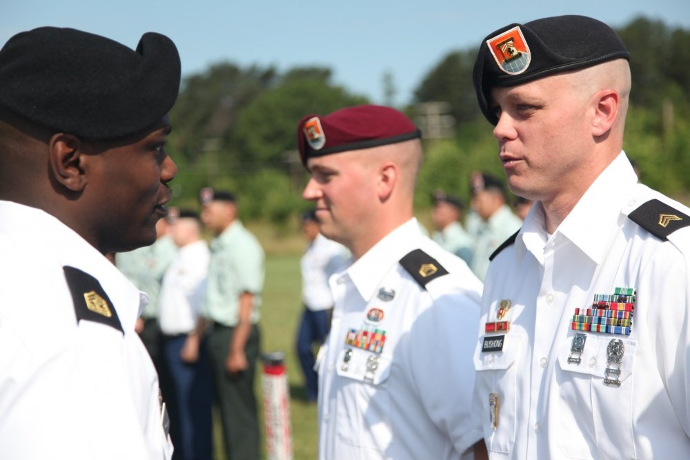Are ribbons optional on army uniforms rallypoint for Air force decoration points