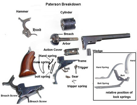 Colt sells his first revolvers to the U S  government - Jan 04, 1847