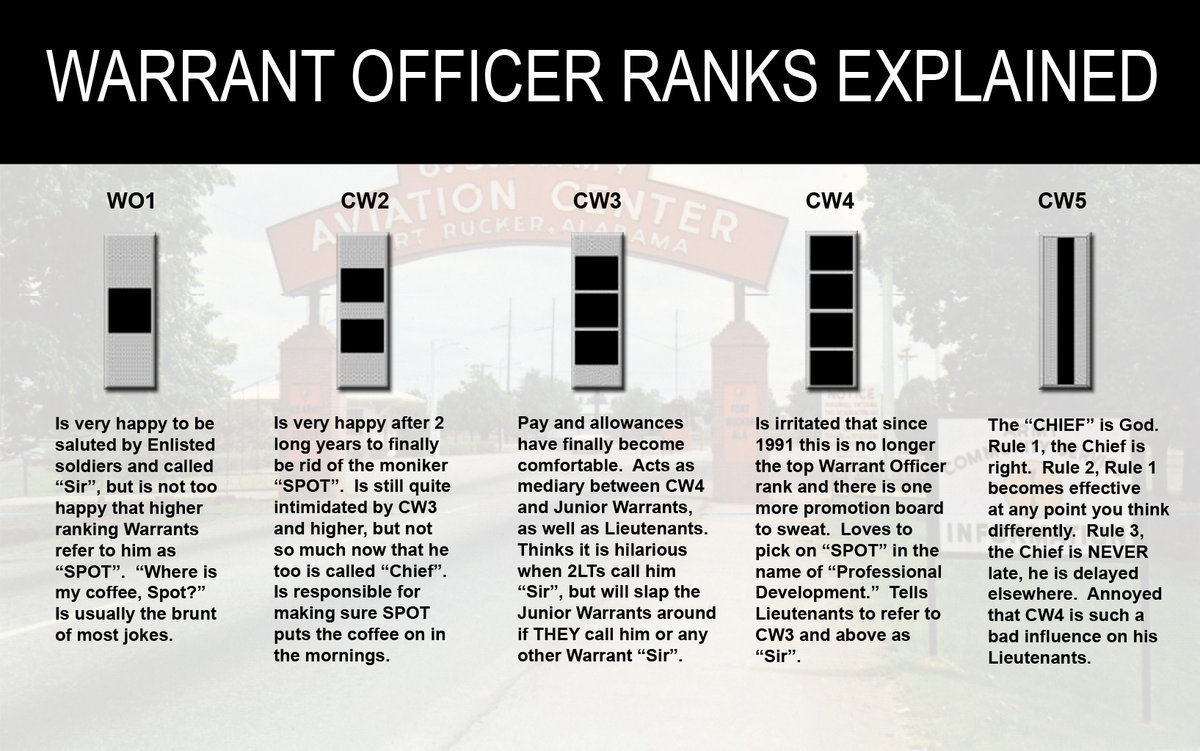 This Isnu0027t A Joke (though This Image Is Hilarious). I Was Just Asked By A  Civilian To Explain What A Warrant Officer Is And Itu0027s Not Easy.