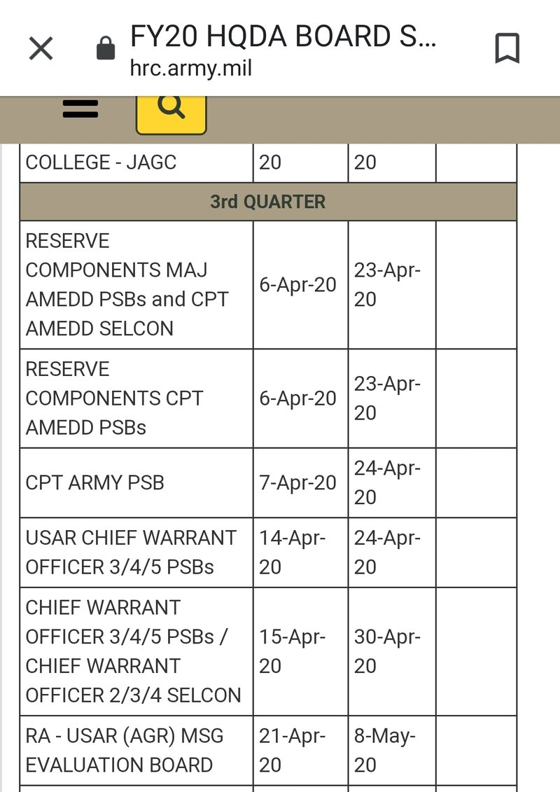Sfc Promotion List 2020.Which Senior Enlisted Promotion Boards Will Occur In Fy 2020